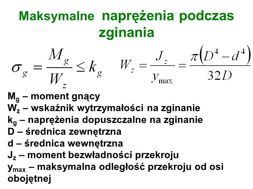 Maksymalne naprężenia podczas zginania M g – moment gnący W z – wskaźnik wytrzymałości na zginanie k g – naprężenia dopuszczalne na zginanie D – średn
