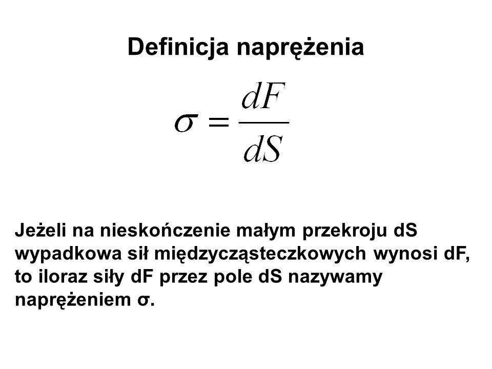 Definicja naprężenia Jeżeli na nieskończenie małym przekroju dS wypadkowa sił międzycząsteczkowych wynosi dF, to iloraz siły dF przez pole dS nazywamy