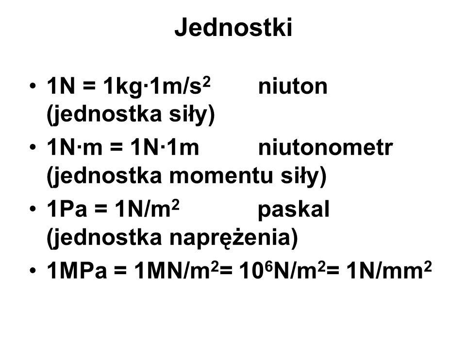 Jednostki 1N = 1kg·1m/s 2 niuton (jednostka siły) 1N·m = 1N·1m niutonometr (jednostka momentu siły) 1Pa = 1N/m 2 paskal (jednostka naprężenia) 1MPa =