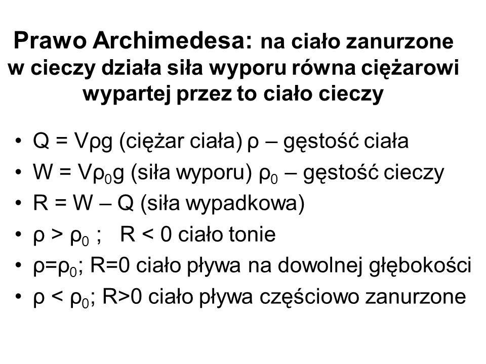 Prawo Archimedesa: na ciało zanurzone w cieczy działa siła wyporu równa ciężarowi wypartej przez to ciało cieczy Q = Vρg (ciężar ciała) ρ – gęstość ci