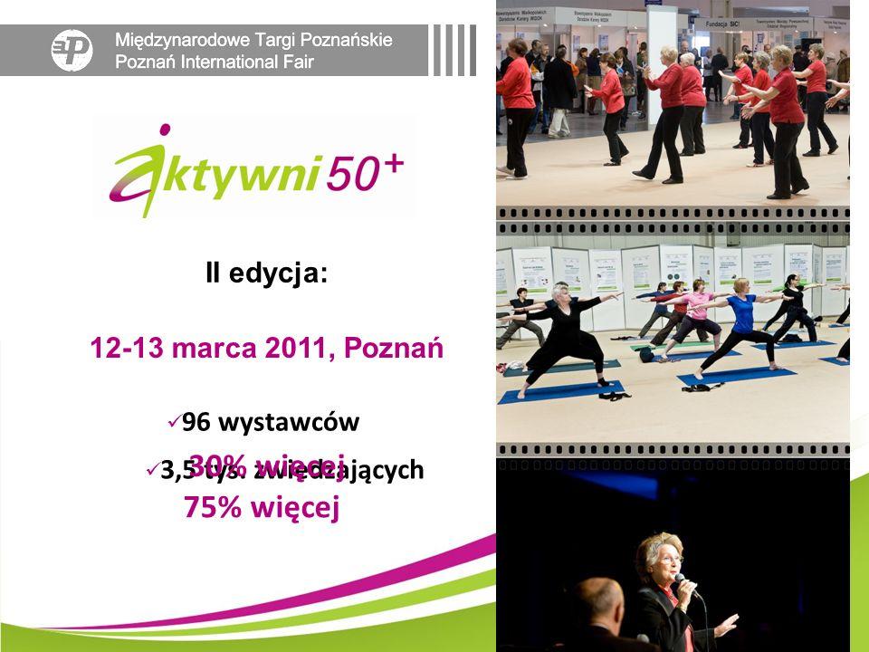 96 wystawców 12-13 marca 2011, Poznań II edycja: 3,5 tys. zwiedzających 30% więcej 75% więcej