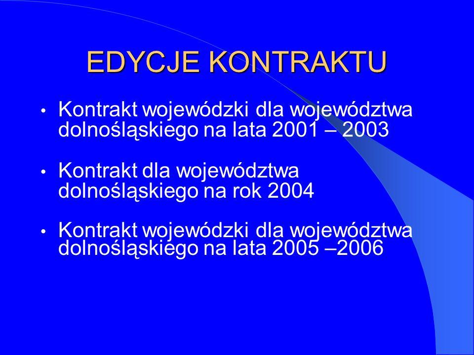 EDYCJE KONTRAKTU Kontrakt wojewódzki dla województwa dolnośląskiego na lata 2001 – 2003 Kontrakt dla województwa dolnośląskiego na rok 2004 Kontrakt wojewódzki dla województwa dolnośląskiego na lata 2005 –2006