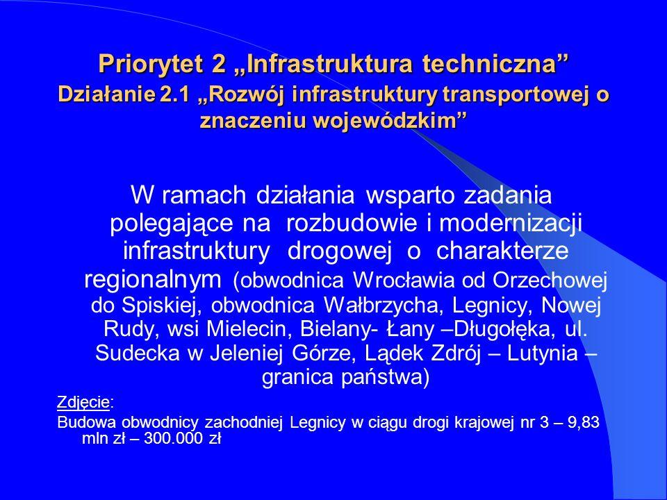 Priorytet 2 Infrastruktura techniczna Działanie 2.1 Rozwój infrastruktury transportowej o znaczeniu wojewódzkim W ramach działania wsparto zadania polegające na rozbudowie i modernizacji infrastruktury drogowej o charakterze regionalnym (obwodnica Wrocławia od Orzechowej do Spiskiej, obwodnica Wałbrzycha, Legnicy, Nowej Rudy, wsi Mielecin, Bielany- Łany –Długołęka, ul.