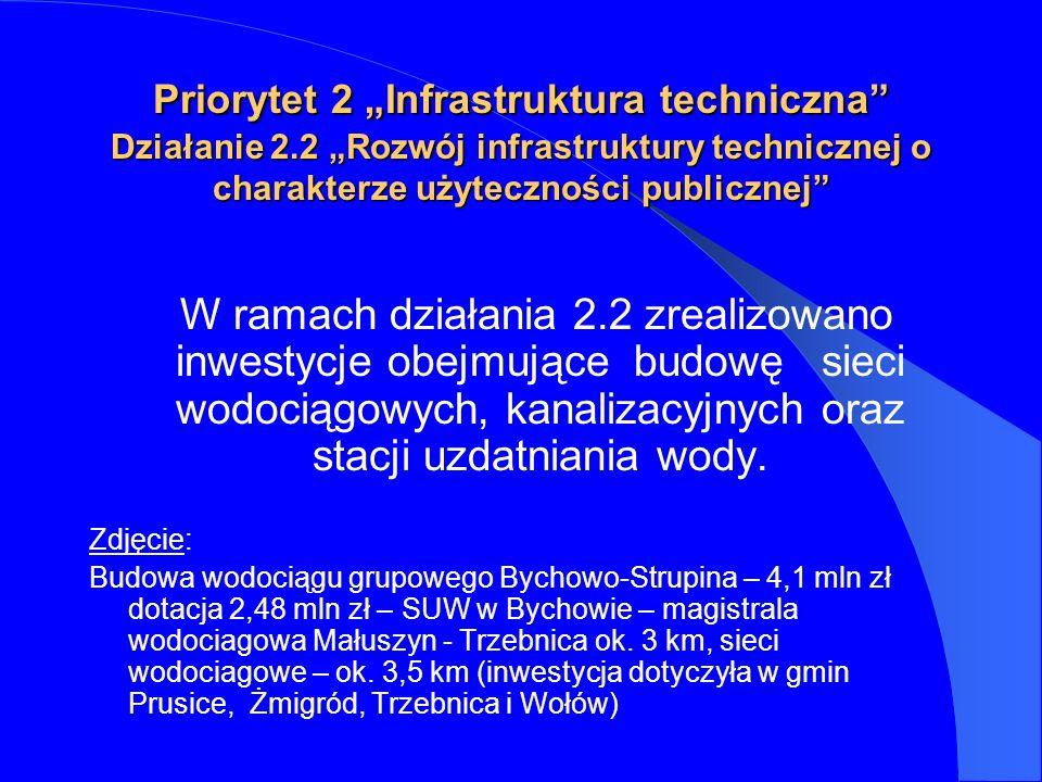 Priorytet 2 Infrastruktura techniczna Działanie 2.2 Rozwój infrastruktury technicznej o charakterze użyteczności publicznej W ramach działania 2.2 zrealizowano inwestycje obejmujące budowę sieci wodociągowych, kanalizacyjnych oraz stacji uzdatniania wody.