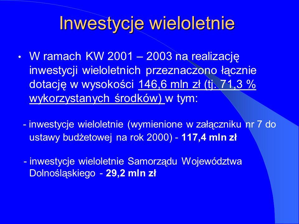 Inwestycje wieloletnie W ramach KW 2001 – 2003 na realizację inwestycji wieloletnich przeznaczono łącznie dotację w wysokości 146,6 mln zł (tj.