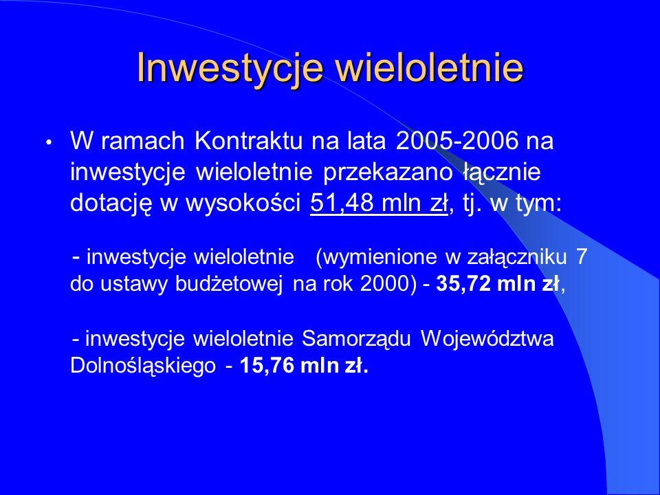 Inwestycje wieloletnie W ramach Kontraktu na lata 2005-2006 na inwestycje wieloletnie przekazano łącznie dotację w wysokości 51,48 mln zł, tj.
