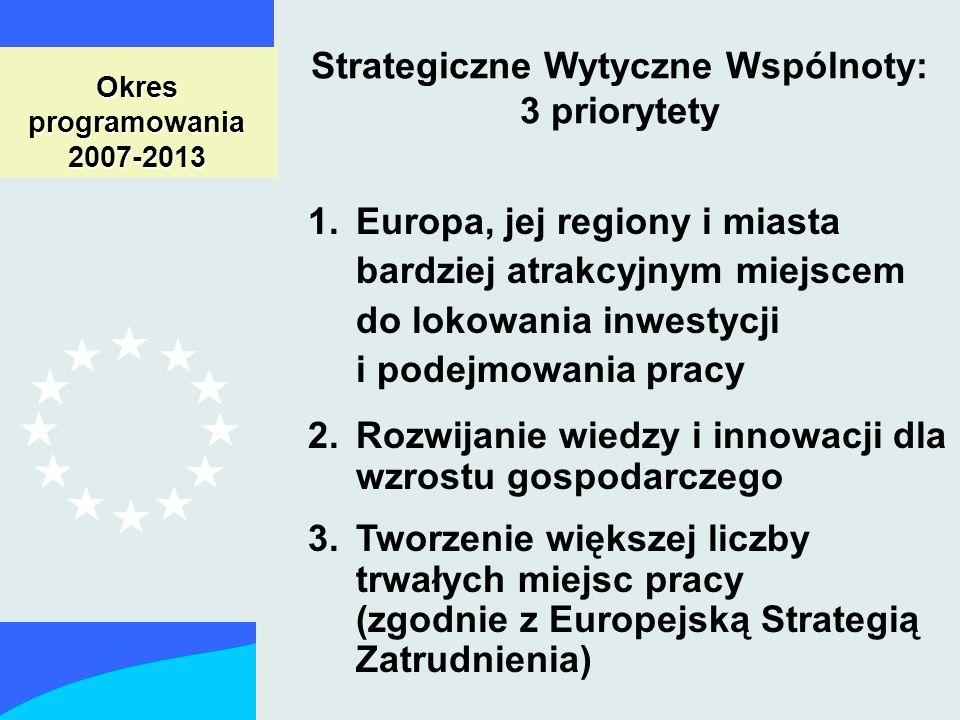 Okres programowania 2007-2013 Strategiczne Wytyczne Wspólnoty: 3 priorytety 1.Europa, jej regiony i miasta bardziej atrakcyjnym miejscem do lokowania inwestycji i podejmowania pracy 2.Rozwijanie wiedzy i innowacji dla wzrostu gospodarczego 3.Tworzenie większej liczby trwałych miejsc pracy (zgodnie z Europejską Strategią Zatrudnienia)