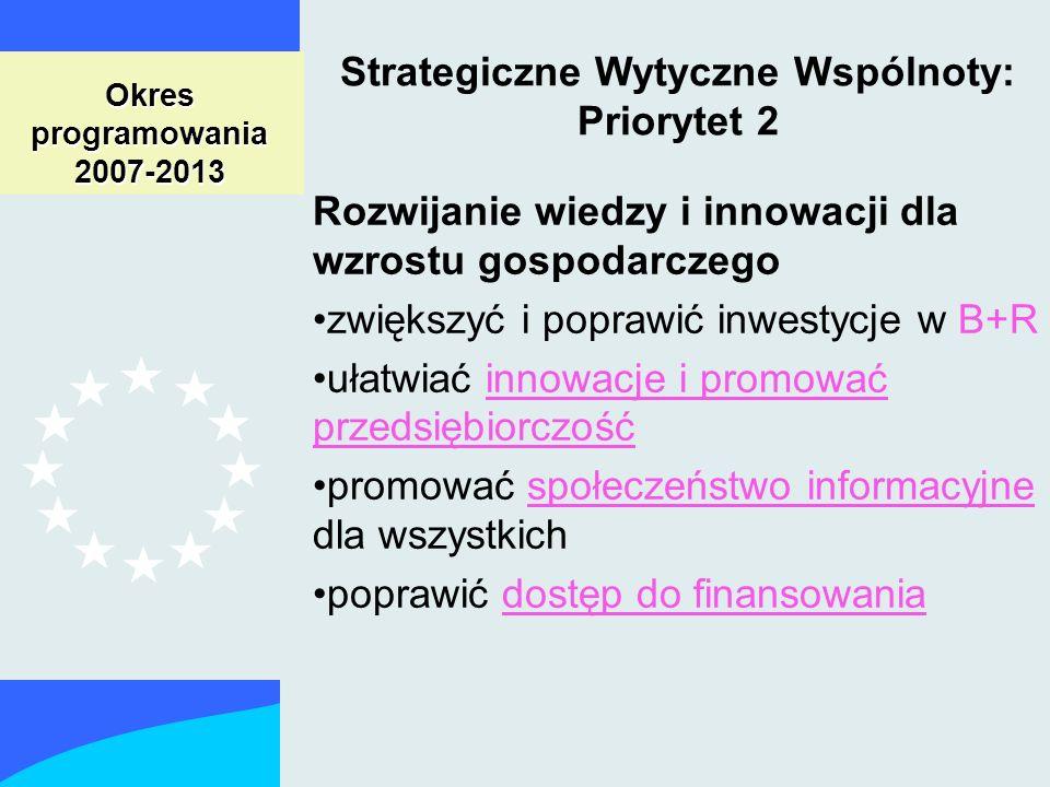 Okres programowania 2007-2013 Strategiczne Wytyczne Wspólnoty: Priorytet 2 Rozwijanie wiedzy i innowacji dla wzrostu gospodarczego zwiększyć i poprawić inwestycje w B+R ułatwiać innowacje i promować przedsiębiorczość promować społeczeństwo informacyjne dla wszystkich poprawić dostęp do finansowania