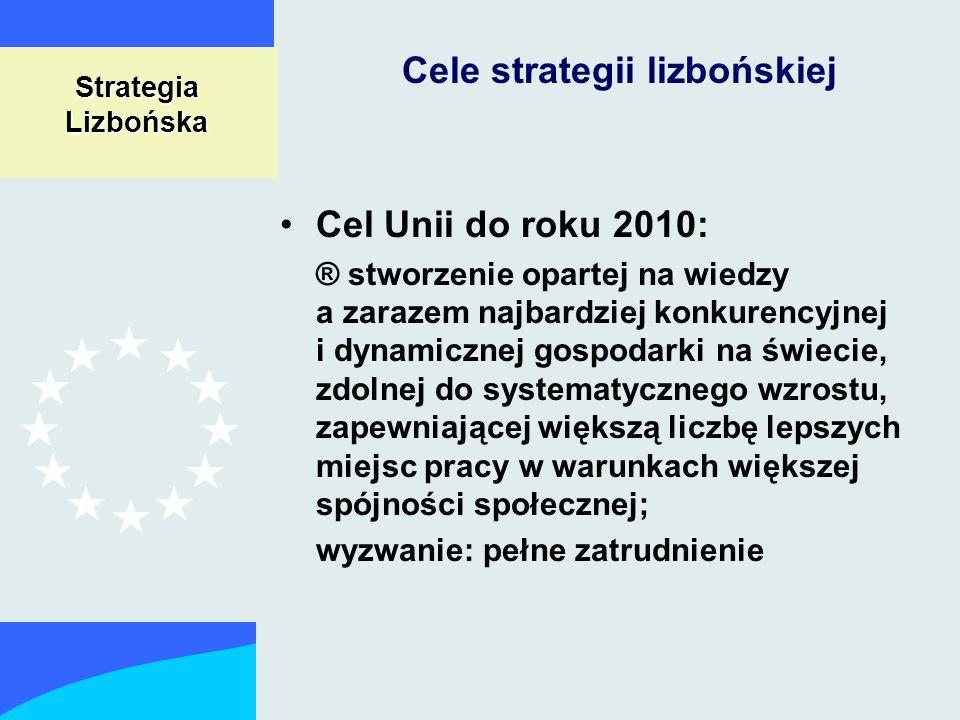 Cele strategii lizbońskiej Cel Unii do roku 2010: ® stworzenie opartej na wiedzy a zarazem najbardziej konkurencyjnej i dynamicznej gospodarki na świecie, zdolnej do systematycznego wzrostu, zapewniającej większą liczbę lepszych miejsc pracy w warunkach większej spójności społecznej; wyzwanie: pełne zatrudnienie Strategia Lizbońska