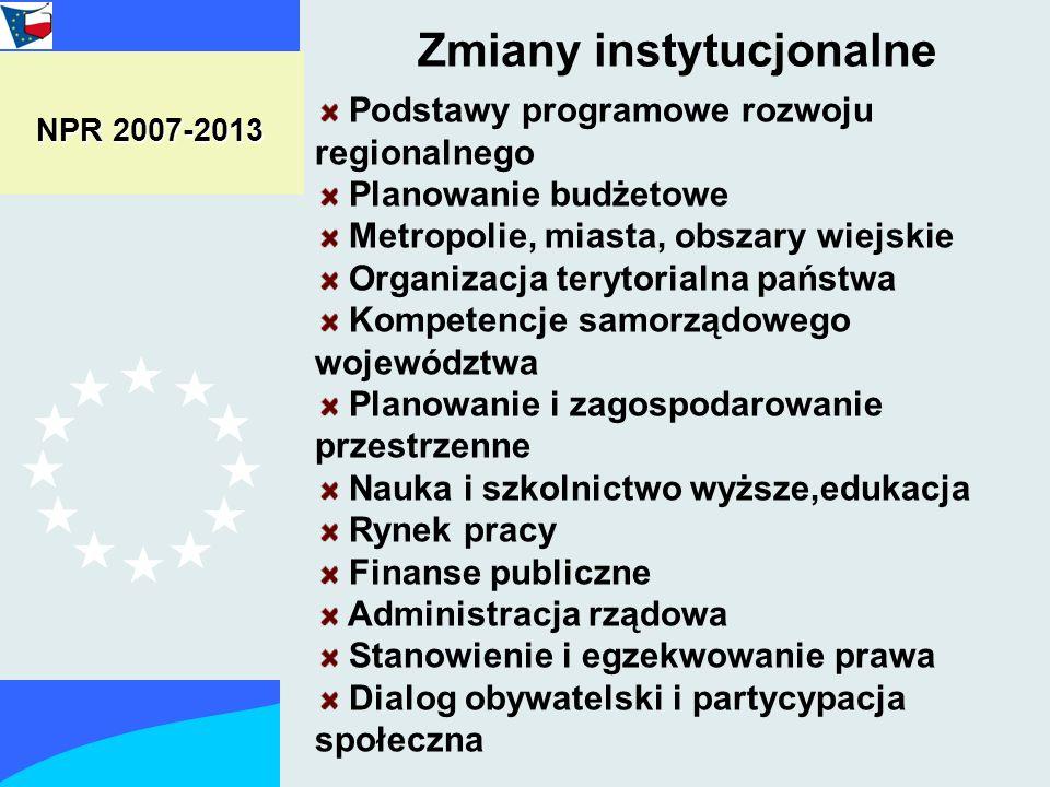Podstawy programowe rozwoju regionalnego Planowanie budżetowe Metropolie, miasta, obszary wiejskie Organizacja terytorialna państwa Kompetencje samorządowego województwa Planowanie i zagospodarowanie przestrzenne Nauka i szkolnictwo wyższe,edukacja Rynek pracy Finanse publiczne Administracja rządowa Stanowienie i egzekwowanie prawa Dialog obywatelski i partycypacja społeczna Zmiany instytucjonalne NPR 2007-2013