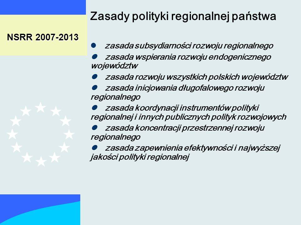 NSRR 2007-2013 zasada subsydiarności rozwoju regionalnego zasada wspierania rozwoju endogenicznego województw zasada rozwoju wszystkich polskich województw zasada inicjowania długofalowego rozwoju regionalnego zasada koordynacji instrumentów polityki regionalnej i innych publicznych polityk rozwojowych zasada koncentracji przestrzennej rozwoju regionalnego zasada zapewnienia efektywności i najwyższej jakości polityki regionalnej Zasady polityki regionalnej państwa