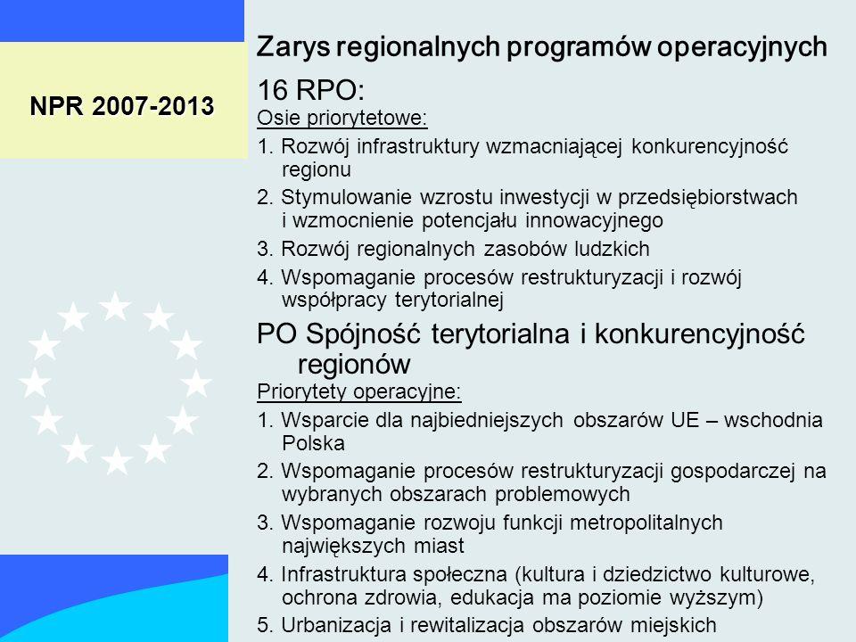 NPR 2007-2013 16 RPO: Osie priorytetowe: 1.