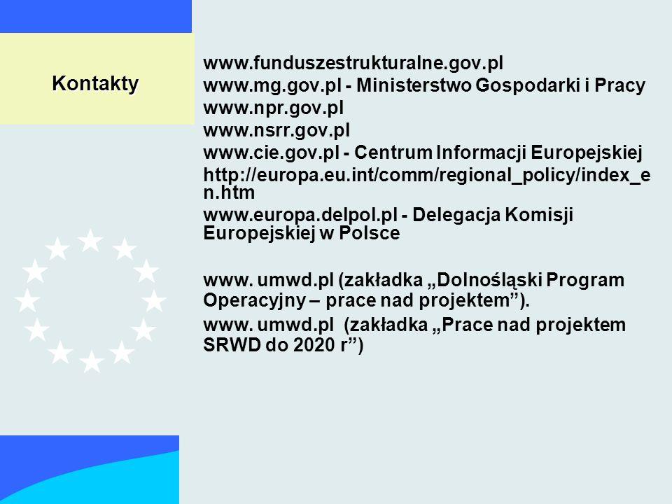 www.funduszestrukturalne.gov.pl www.mg.gov.pl - Ministerstwo Gospodarki i Pracy www.npr.gov.pl www.nsrr.gov.pl www.cie.gov.pl - Centrum Informacji Europejskiej http://europa.eu.int/comm/regional_policy/index_e n.htm www.europa.delpol.pl - Delegacja Komisji Europejskiej w Polsce www.