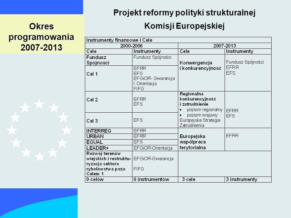 Projekt reformy polityki strukturalnej Komisji Europejskiej Okres programowania 2007-2013
