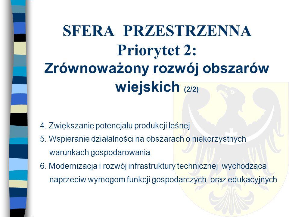 SFERA PRZESTRZENNA Priorytet 2: Zrównoważony rozwój obszarów wiejskich (2/2) 4.
