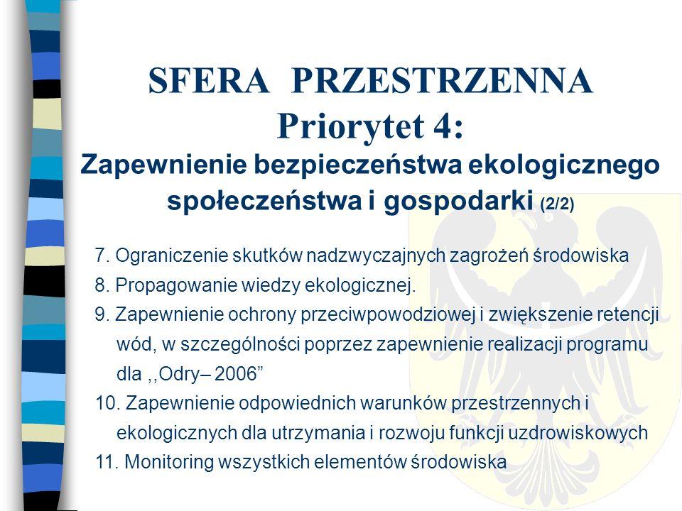 SFERA PRZESTRZENNA Priorytet 4: Zapewnienie bezpieczeństwa ekologicznego społeczeństwa i gospodarki (2/2) 7.