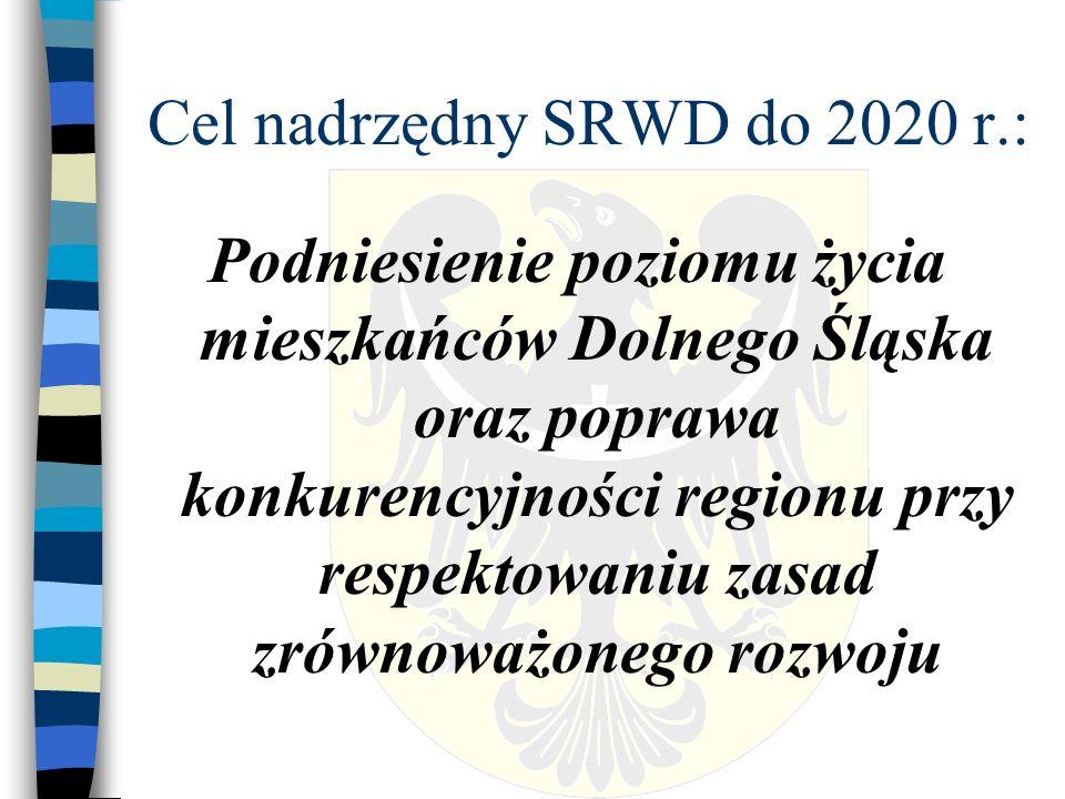 SFERA SPOŁECZNA Priorytet 4: Stałe podnoszenie stanu bezpieczeństwa i zdrowia mieszkańców województwa (1/2) 1.