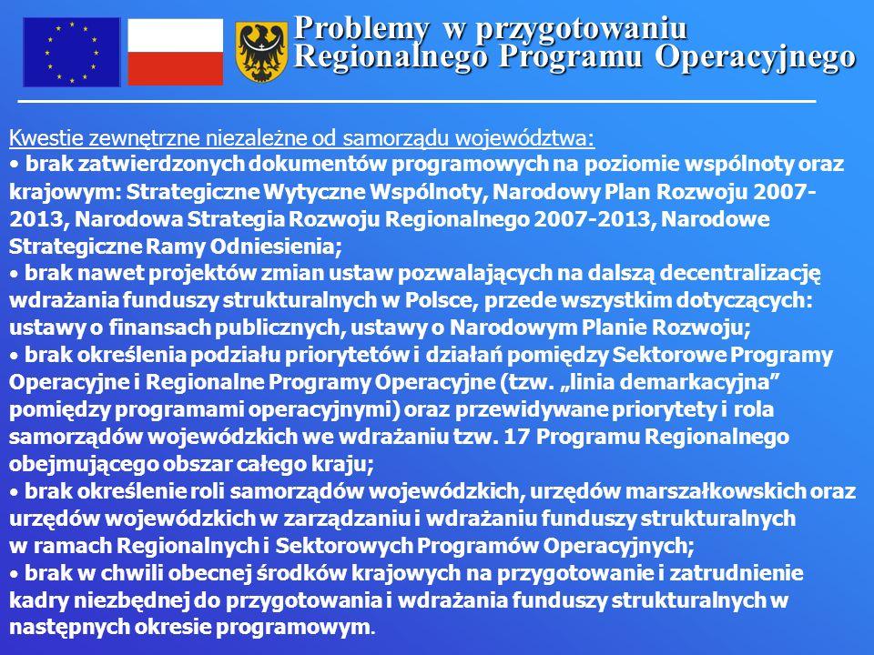 Problemy w przygotowaniu Regionalnego Programu Operacyjnego Kwestie zewnętrzne niezależne od samorządu województwa: brak zatwierdzonych dokumentów programowych na poziomie wspólnoty oraz krajowym: Strategiczne Wytyczne Wspólnoty, Narodowy Plan Rozwoju 2007- 2013, Narodowa Strategia Rozwoju Regionalnego 2007-2013, Narodowe Strategiczne Ramy Odniesienia; brak nawet projektów zmian ustaw pozwalających na dalszą decentralizację wdrażania funduszy strukturalnych w Polsce, przede wszystkim dotyczących: ustawy o finansach publicznych, ustawy o Narodowym Planie Rozwoju; brak określenia podziału priorytetów i działań pomiędzy Sektorowe Programy Operacyjne i Regionalne Programy Operacyjne (tzw.