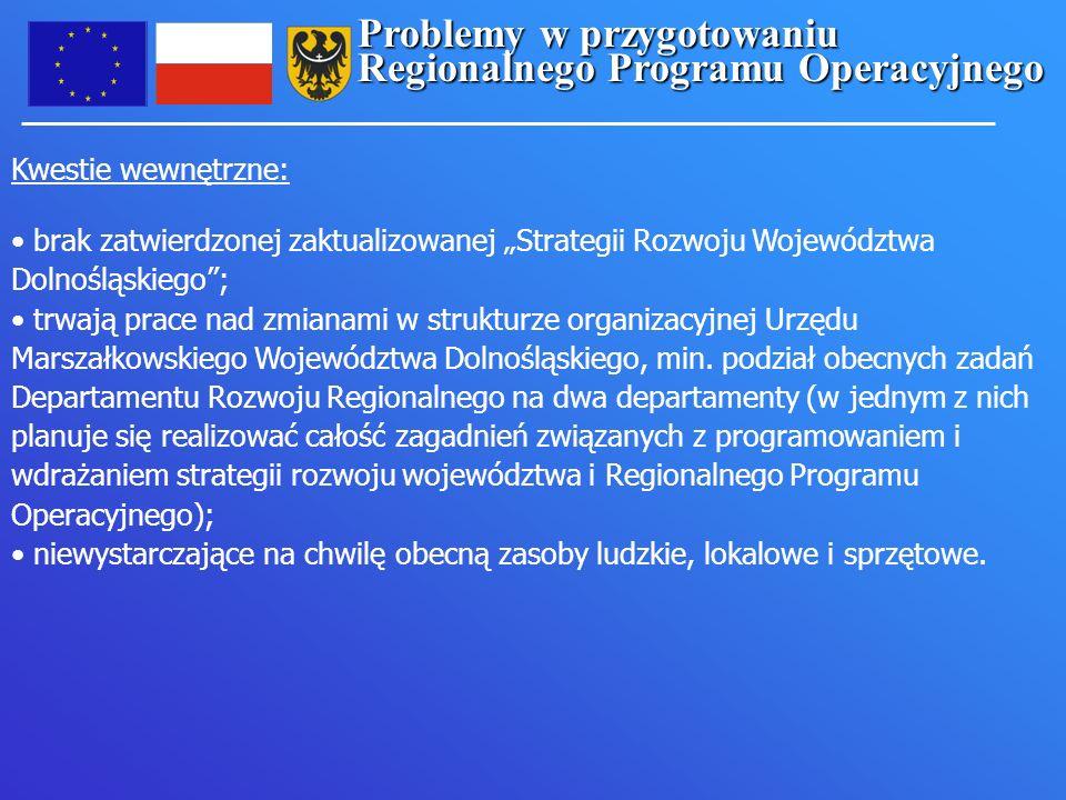 Problemy w przygotowaniu Regionalnego Programu Operacyjnego Kwestie wewnętrzne: brak zatwierdzonej zaktualizowanej Strategii Rozwoju Województwa Dolnośląskiego; trwają prace nad zmianami w strukturze organizacyjnej Urzędu Marszałkowskiego Województwa Dolnośląskiego, min.