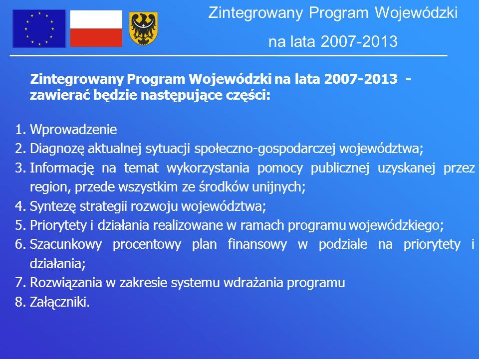Zintegrowany Program Wojewódzki na lata 2007-2013 - zawierać będzie następujące części: 1.Wprowadzenie 2.Diagnozę aktualnej sytuacji społeczno-gospodarczej województwa; 3.Informację na temat wykorzystania pomocy publicznej uzyskanej przez region, przede wszystkim ze środków unijnych; 4.Syntezę strategii rozwoju województwa; 5.Priorytety i działania realizowane w ramach programu wojewódzkiego; 6.Szacunkowy procentowy plan finansowy w podziale na priorytety i działania; 7.Rozwiązania w zakresie systemu wdrażania programu 8.Załączniki.