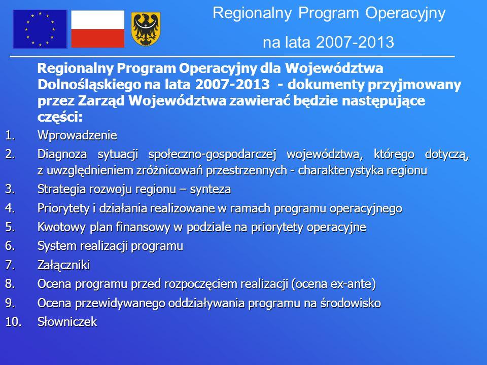 Regionalny Program Operacyjny na lata 2007-2013 Regionalny Program Operacyjny dla Województwa Dolnośląskiego na lata 2007-2013 - dokumenty przyjmowany przez Zarząd Województwa zawierać będzie następujące części: 1.Wprowadzenie 2.Diagnoza sytuacji społeczno-gospodarczej województwa, którego dotyczą, z uwzględnieniem zróżnicowań przestrzennych - charakterystyka regionu 3.Strategia rozwoju regionu – synteza 4.Priorytety i działania realizowane w ramach programu operacyjnego 5.Kwotowy plan finansowy w podziale na priorytety operacyjne 6.System realizacji programu 7.Załączniki 8.Ocena programu przed rozpoczęciem realizacji (ocena ex-ante) 9.Ocena przewidywanego oddziaływania programu na środowisko 10.Słowniczek