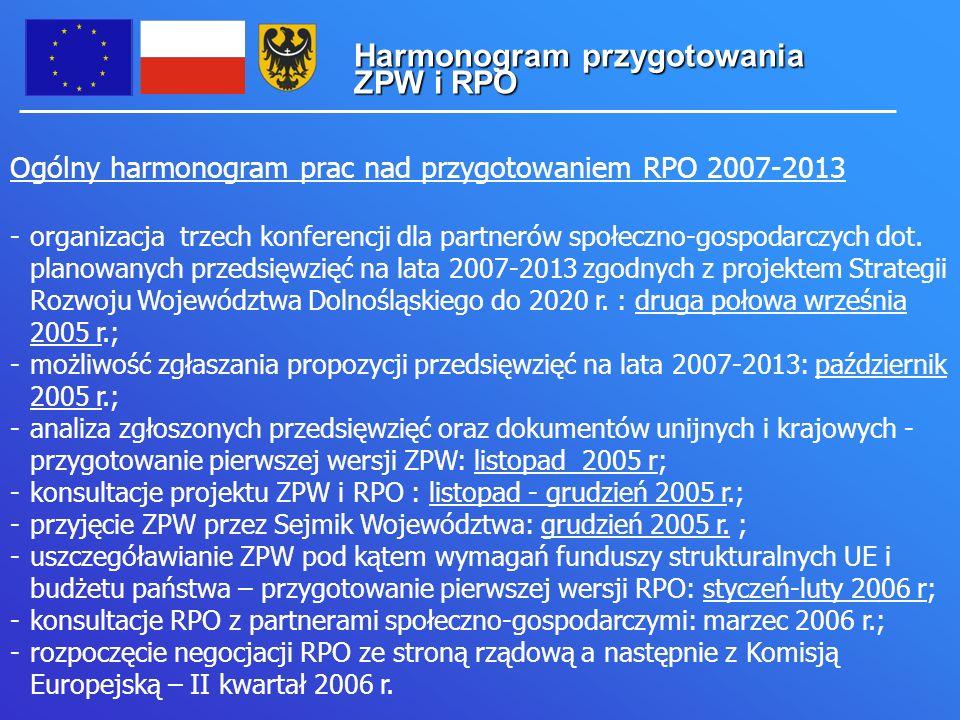 Harmonogram przygotowania ZPW i RPO Ogólny harmonogram prac nad przygotowaniem RPO 2007-2013 -organizacja trzech konferencji dla partnerów społeczno-gospodarczych dot.