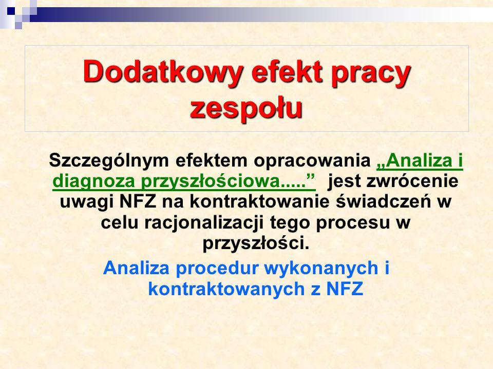 Istotne elementy procesu przekształceń Nieprawidłowo opracowane i wdrażane programy operacyjne i strategiczne Brak spójnej polityki zmierzającej do uporządkowania systemu w województwie