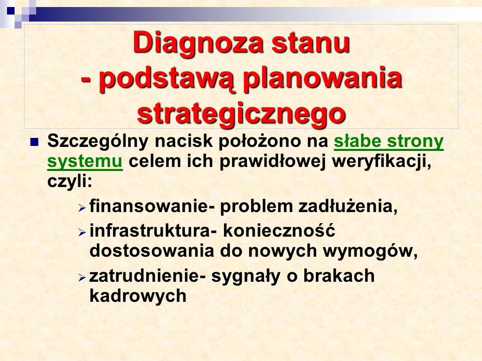Planowanie strategiczne Diagnoza sytuacji ekonomiczno – społecznej, Wyznaczanie celów rozwoju, Analiza możliwości rozwojowych, Rekomendowane kierunki zmian, Realizacja wariantu strategii, Kontrola strategicznego planu rozwoju.