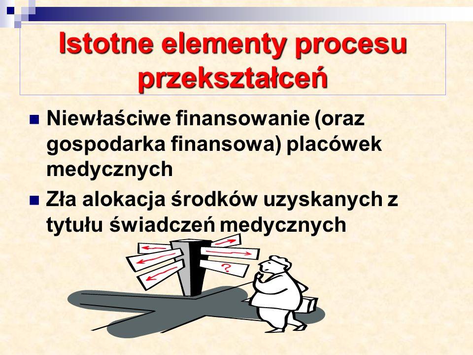 Główne mankamenty uwarunkowań Różna struktura właścicielska placówek medycznych (samorządy różnych szczebli, Akademia Medyczna, resorty, zakłady niepubliczne) Brak zgody politycznej na wdrażanie wspólnych dla różnych organów założycielskich programów restrukturyzacyjnych spzoz-ów Brak jasnych przepisów, które mogą być podstawą jednolitego procesu restrukturyzacyjnego, niejasność podstaw formalnych proponowanych wielokrotnie zmian organizacyjnych i formalnych