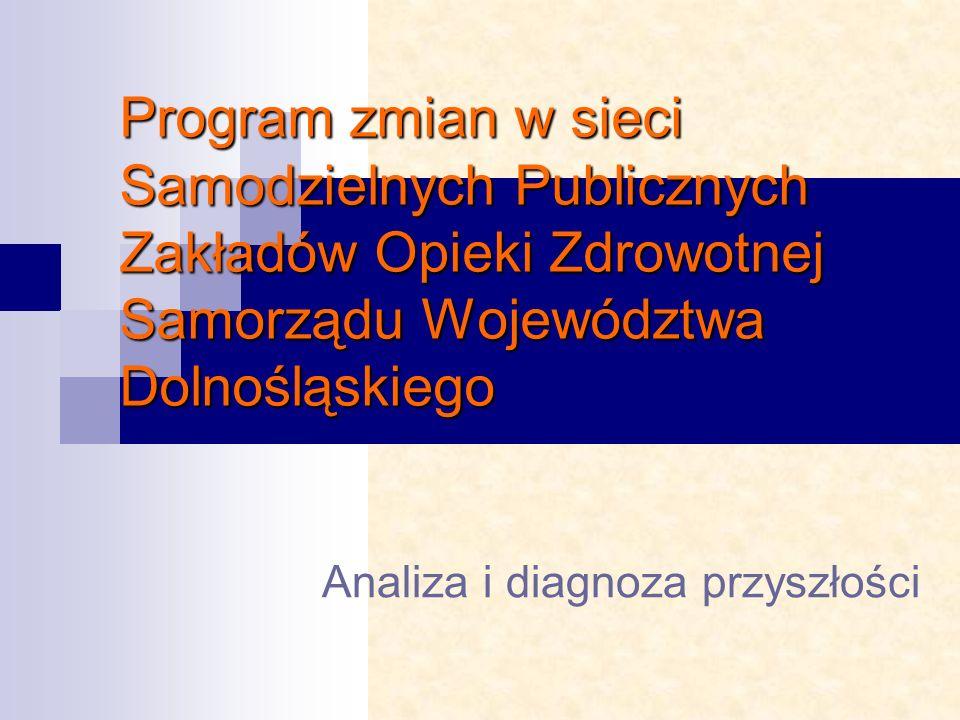 Klasyfikacja zoz podległych Samorządowi Województwa Dolnośląskiego Zgodnie z rozporządzeniem MZ w sprawie systemu kodów identyfikacyjnych zoz 48 jednostek podległych Samorządowi Województwa Dolnośląskiego (JSWD) podzielono według grup rodzajów udzielanych świadczeń : HP 1.1 szpitale wielospecjalistyczne ( 13 jednostki ) HP 1.2 szpitale psychiatryczne i odwykowe ( 9 ) HP 1.3 szpitale specjalistyczne ( 9 ) HP 1.4 sanatoria i uzdrowiska ( 4 ) HP 3.4 przychodnie wielospecjalistyczne ( 7 ) HP 3.9.1 stacje pogotowia ratunkowego ( 4 ) HP 3.9.9 inni świadczeniodawcy ( 2 ) Analizie poddano 46 (JSWD).