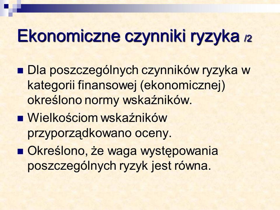 Ekonomiczne czynniki ryzyka /2 Dla poszczególnych czynników ryzyka w kategorii finansowej (ekonomicznej) określono normy wskaźników. Wielkościom wskaź