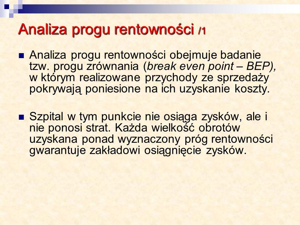 Analiza progu rentowności /1 Analiza progu rentowności obejmuje badanie tzw. progu zrównania (break even point – BEP), w którym realizowane przychody