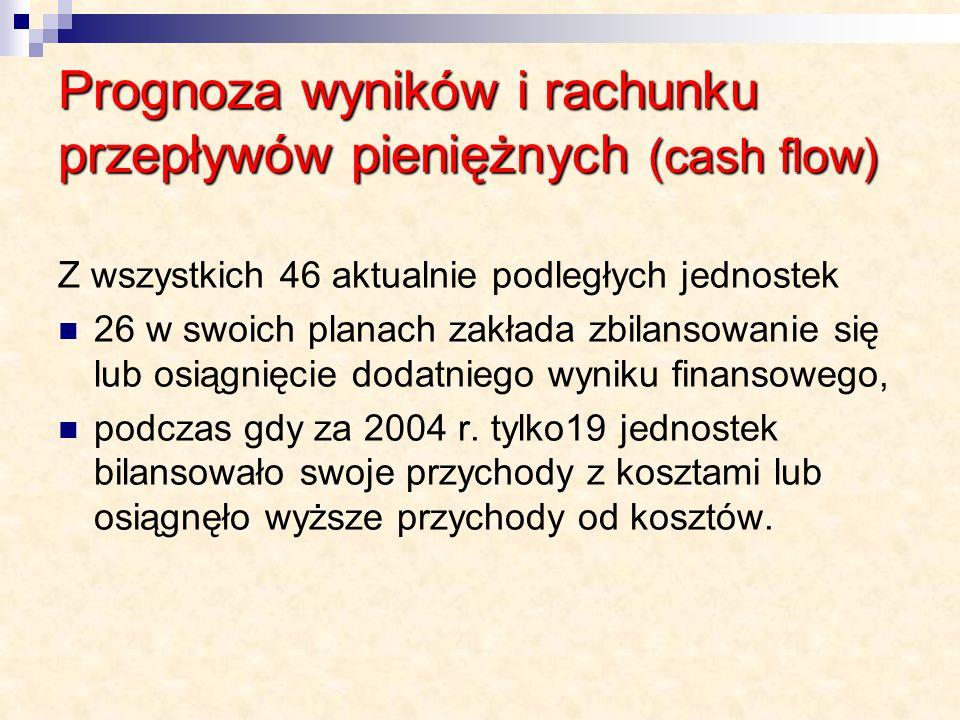 Prognoza wyników i rachunku przepływów pieniężnych (cash flow) Z wszystkich 46 aktualnie podległych jednostek 26 w swoich planach zakłada zbilansowani