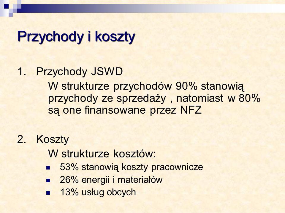 Podstawowe wskaźniki ekonomiczne /1 W prezentacji przedstawiono informację ogólną dla 46 JSWD, poszczególne jednostki osiągnęły lepsze lub odbiegające od normy parametry.