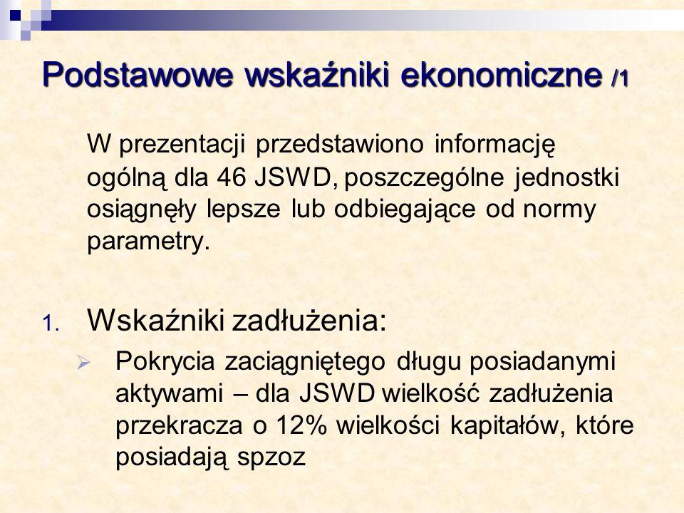 Podstawowe wskaźniki ekonomiczne /1 W prezentacji przedstawiono informację ogólną dla 46 JSWD, poszczególne jednostki osiągnęły lepsze lub odbiegające