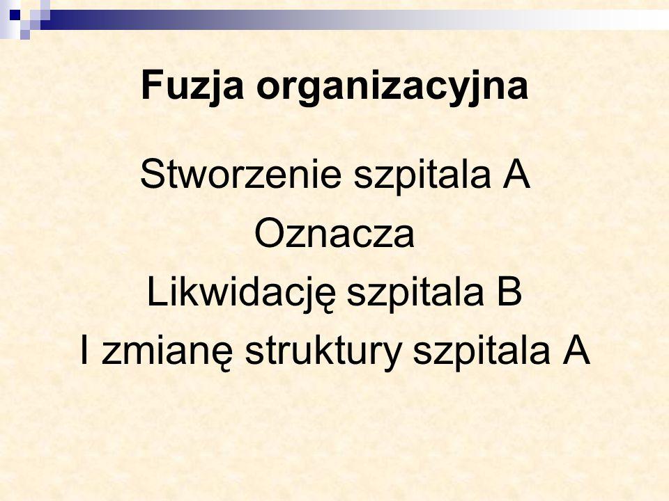 Fuzja organizacyjna Stworzenie szpitala A Oznacza Likwidację szpitala B I zmianę struktury szpitala A