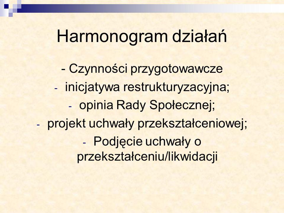 Harmonogram działań - Czynności przygotowawcze - inicjatywa restrukturyzacyjna; - opinia Rady Społecznej; - projekt uchwały przekształceniowej; - Podj