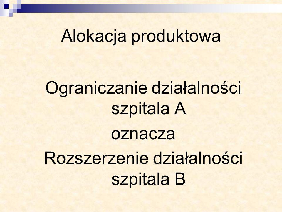 Alokacja produktowa Ograniczanie działalności szpitala A oznacza Rozszerzenie działalności szpitala B