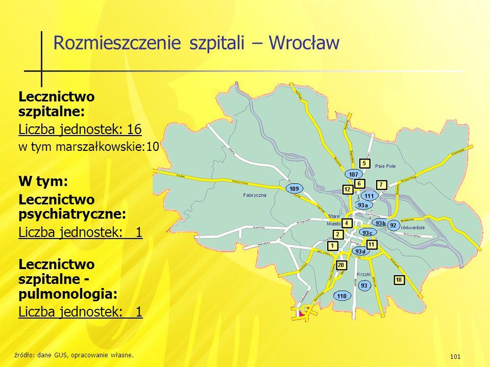 101 Rozmieszczenie szpitali – Wrocław źródło: dane GUS, opracowanie własne.