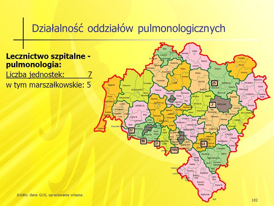 102 Działalność oddziałów pulmonologicznych źródło: dane GUS, opracowanie własne.