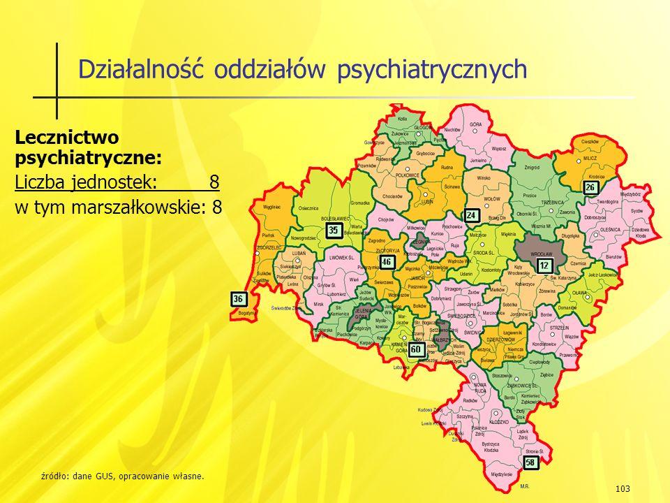 103 Działalność oddziałów psychiatrycznych źródło: dane GUS, opracowanie własne.