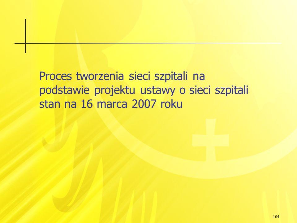 104 Proces tworzenia sieci szpitali na podstawie projektu ustawy o sieci szpitali stan na 16 marca 2007 roku