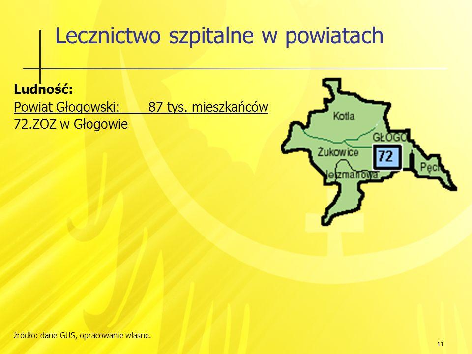 11 Lecznictwo szpitalne w powiatach Ludność: Powiat Głogowski: 87 tys.