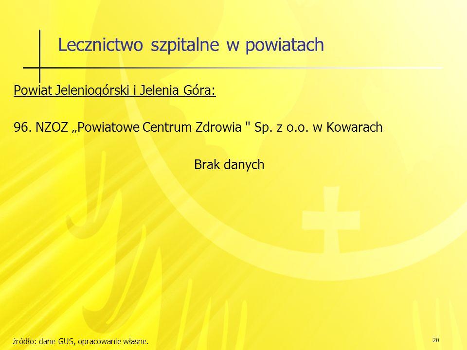 20 Lecznictwo szpitalne w powiatach Powiat Jeleniogórski i Jelenia Góra: 96.