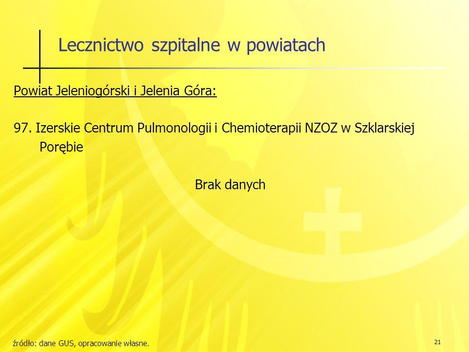 21 Lecznictwo szpitalne w powiatach Powiat Jeleniogórski i Jelenia Góra: 97.