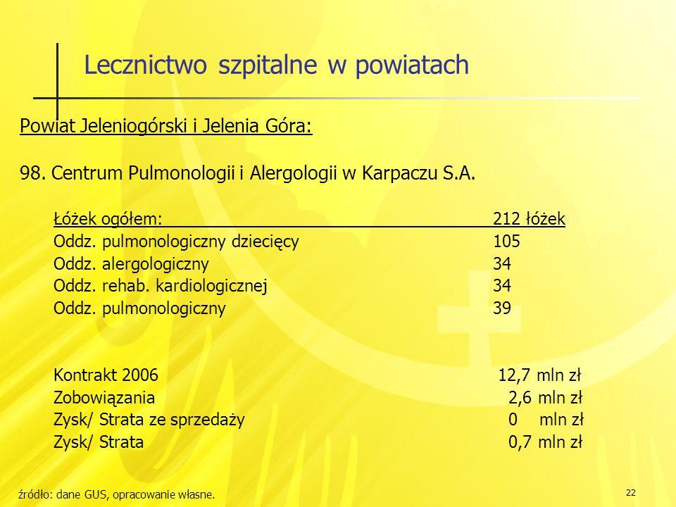 22 Lecznictwo szpitalne w powiatach Powiat Jeleniogórski i Jelenia Góra: 98.