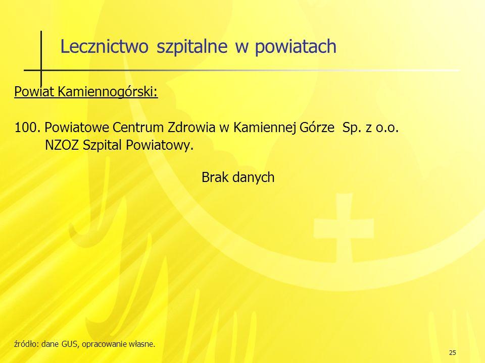 25 Lecznictwo szpitalne w powiatach Powiat Kamiennogórski: 100.