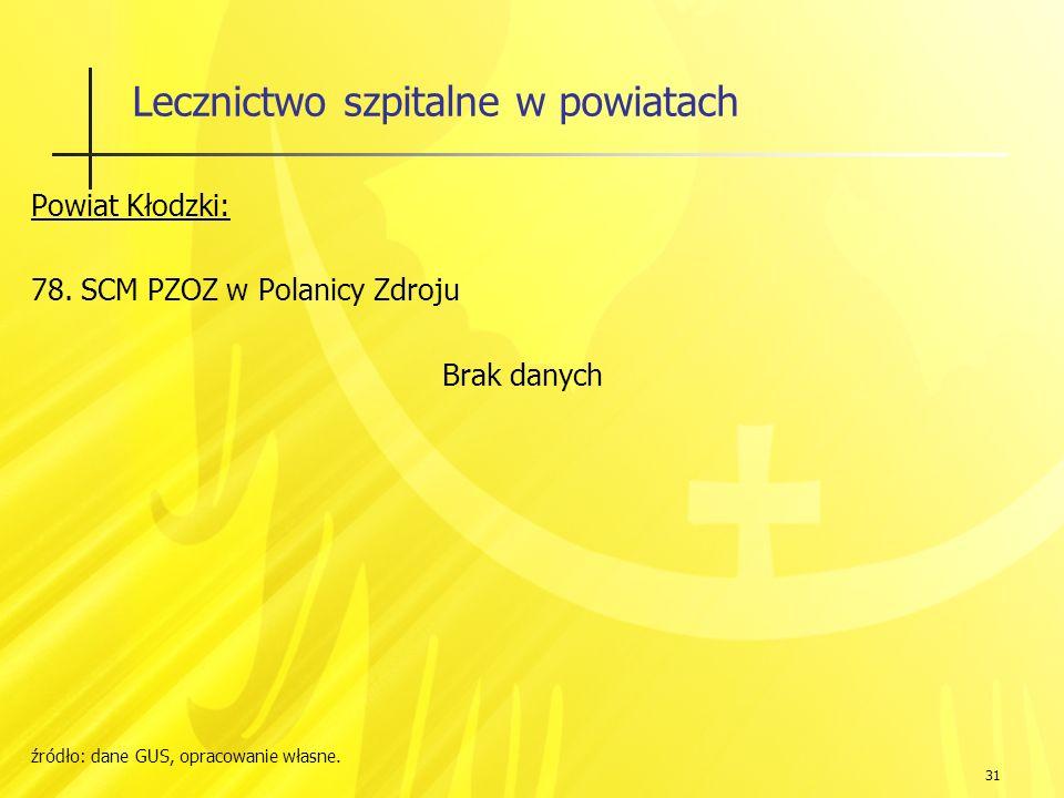 31 Lecznictwo szpitalne w powiatach Powiat Kłodzki: 78.