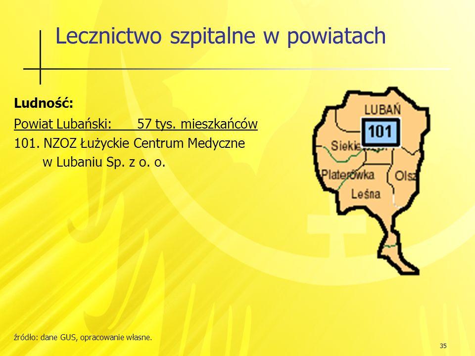 35 Lecznictwo szpitalne w powiatach Ludność: Powiat Lubański: 57 tys.