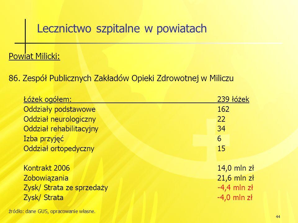 44 Lecznictwo szpitalne w powiatach Powiat Milicki: 86.